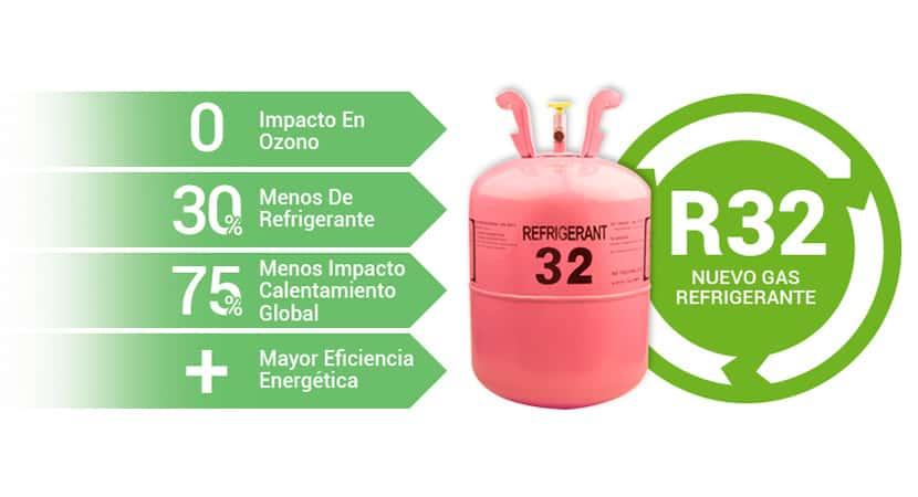 ¿En 2019 me compro un aire acondicionado con gas R32 o puedo comprar uno con gas R410a?